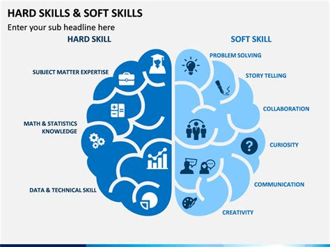 Hard Skills and Soft Skills PowerPoint Template   SketchBubble