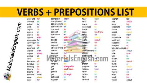 Most Important Verbs + Pprepositions List – Materials For