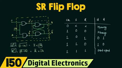 Introduction to SR Flip Flop - YouTube