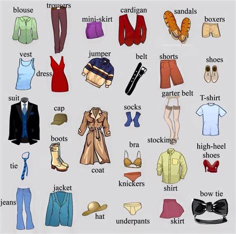 Dress Vocabulary – Materials For Learning English