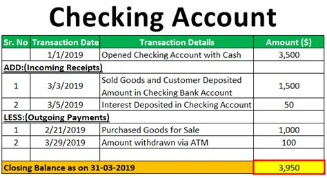 Checking Account (Definition, Types) | Examples of